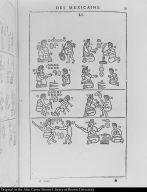 [Aztec methods of raising children]