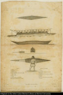 [Diagram of a boat with native American]