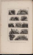 Différentes formes de huttes des sauvages Bréziliens.