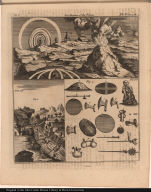 [top] [View of the desert of Cotopaxi.] [bottom left] [View of a torrent and the manner of passing it.] [bottom right] [Works of the ancient Indians, found in their tombs.]