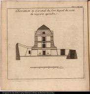 Elevation de L'arcenal du fort Royal du costé du magasin apoudre