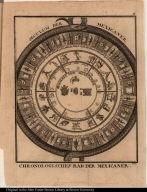 Chronologisches rad der Mexicaner.