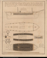 The representation of the brig Vigilante from Nantes, a vessel employed in the Slave Trade ...