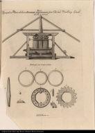 Elevaçaõ e Plano de hum Engenho reformado por Edward Woollery, Escud. de Jamaica.