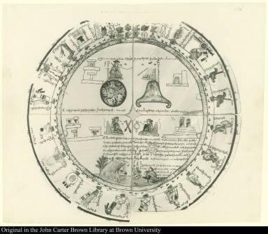 facsimile [Boban Aztec Calendar Wheel]