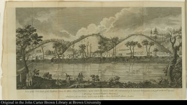 View of the West Bank of the Hudson's River 3 Miles above Still Water, ... (Shewing General Frazer's Funeral.)