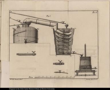 [Distillation apparatus.]