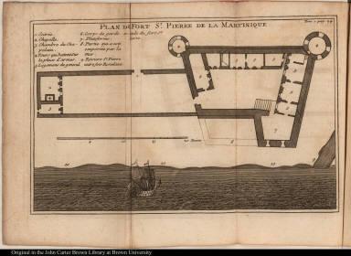 Plan du Fort St. Pierre de la Martinique