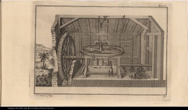 [Sugar mill with waterwheel]