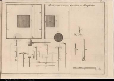 Instrumentos, eutensilios de cultura, e Manufactura.