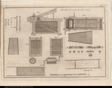 Detalhes do moinho de ralar á maó.