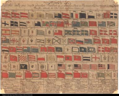 Tavola delle più esatte ed usitate Bandiere che si alberano a Bordo dei Bastimenti di Guerra, e Mercantili di tutte le Nazion[i] Raccolte, e delineate da Vinco: Scotti de Livorno l'Anno 1796.