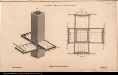 Apparatus for Cutting Blubber.