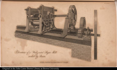 Elevation of a Horizontal Sugar Mill. worked by Steam.