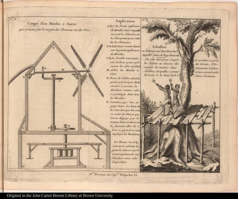 [left] Coupe d'un Moulin á Sucre qui se meut par le moyen des Chevaux ou du Vent; [right] [Tree felling]
