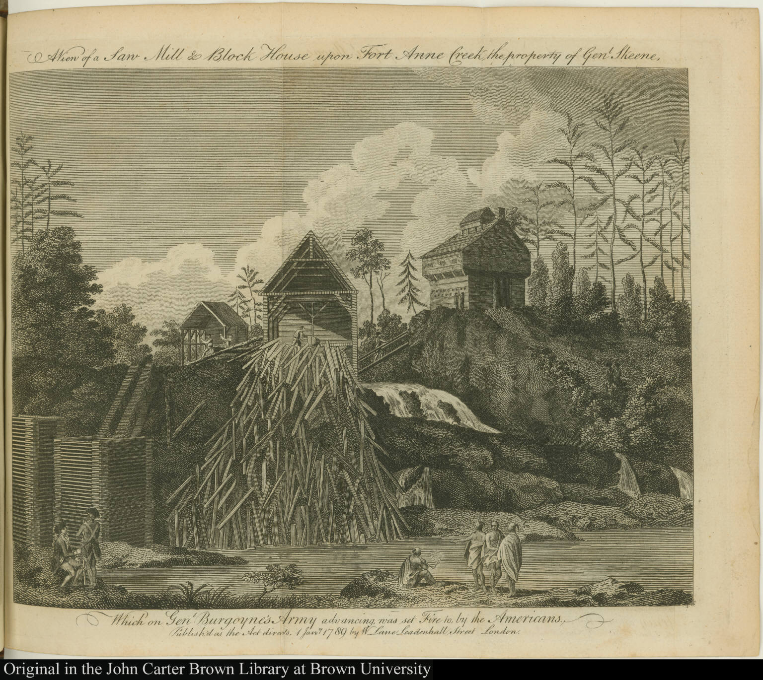 A View of a Saw Mill & Block House upon Fort Anne Creek, the property of Genl. Skeene. ...