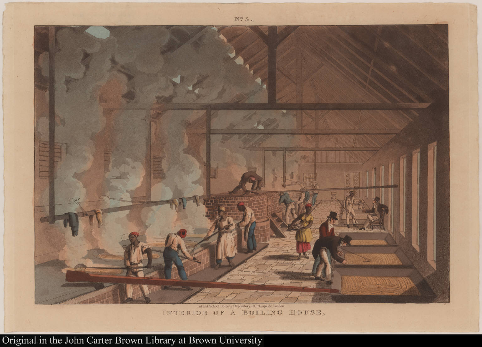 Interior of a boiling house