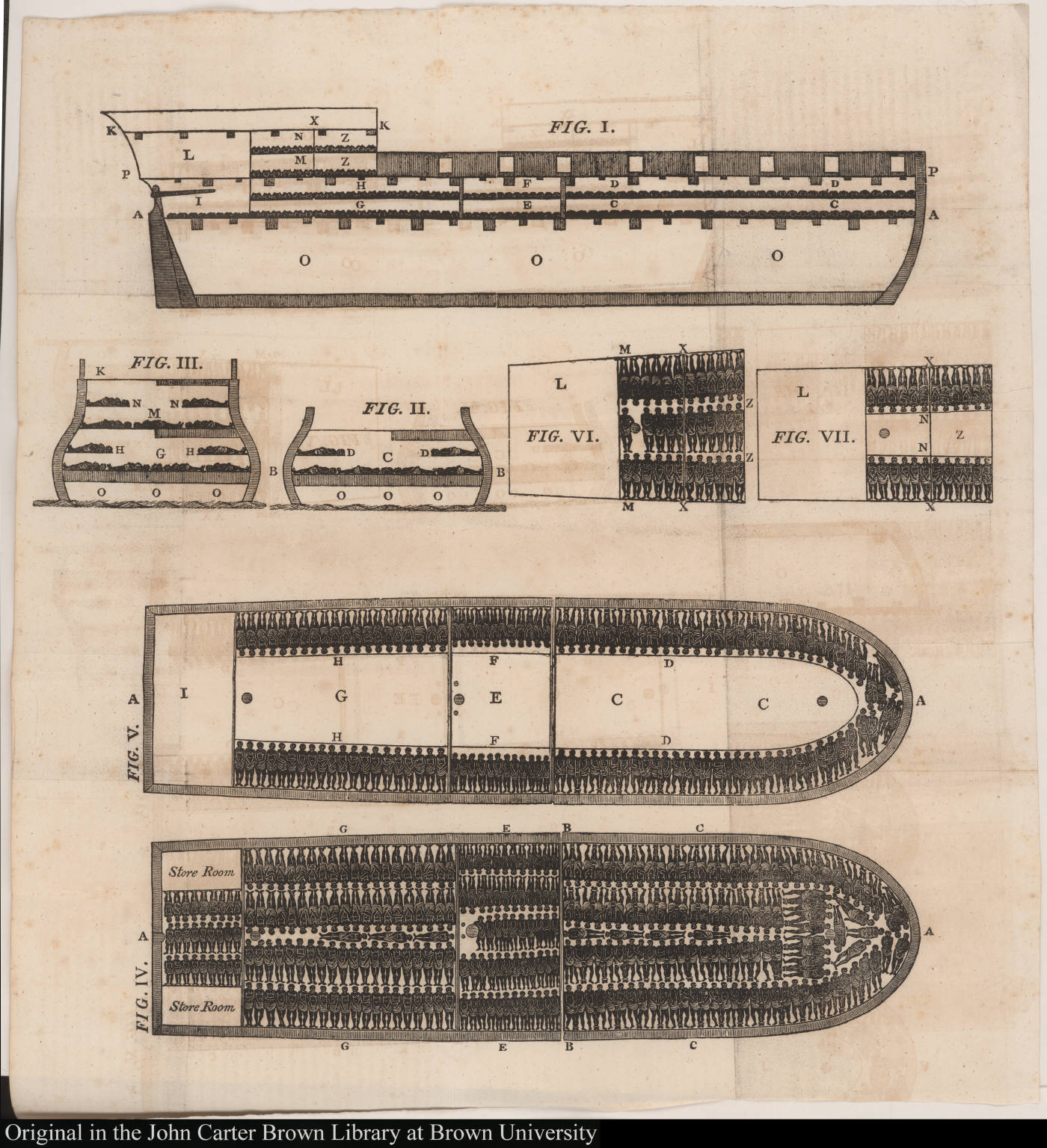 Diagram of a slave ship] - JCB Archive of Early American Images