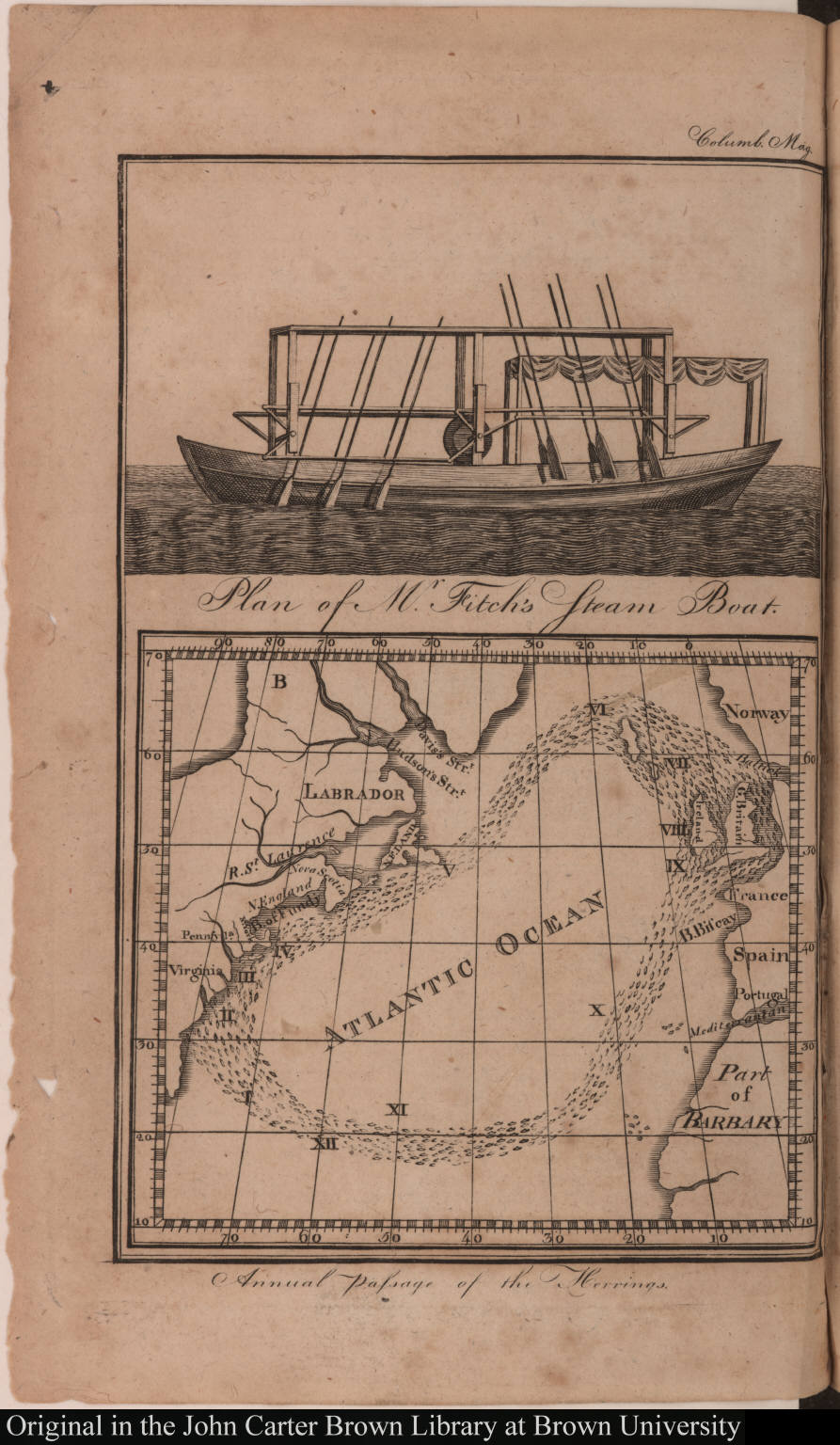 Plan of Mr. Fitch's Steam Boat; Annual passage of the Herrings.