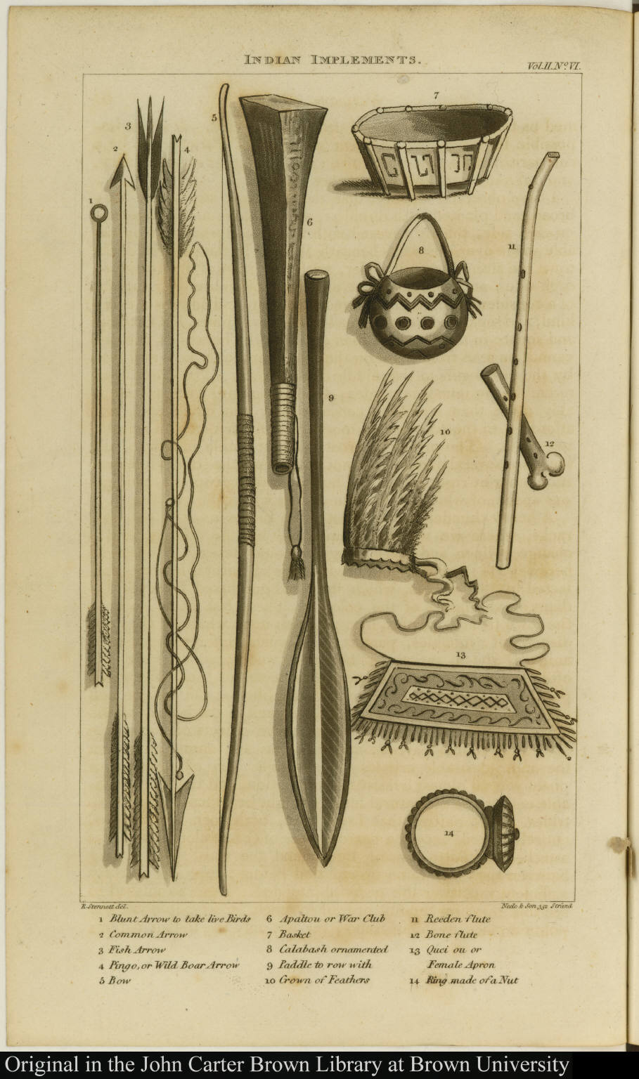Indian implements.