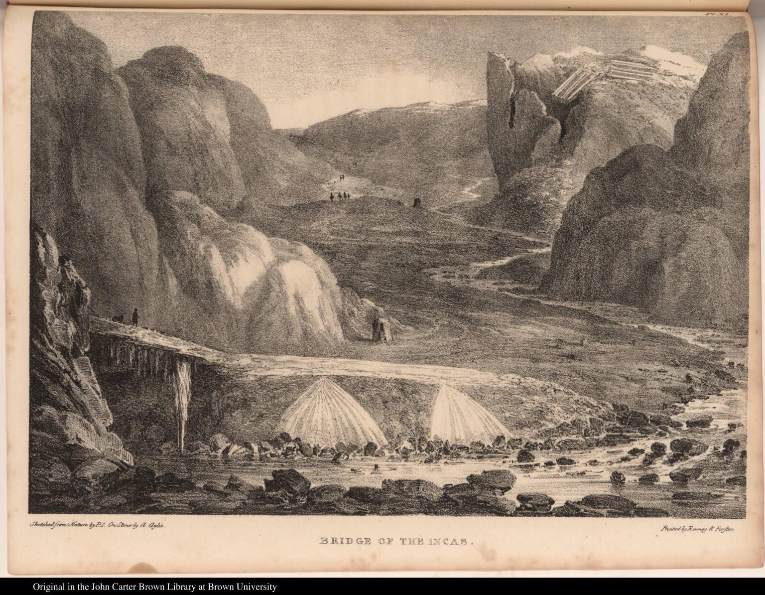 Bridge of the Incas.