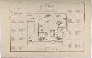 Plan de Skálholt en 1784 par Mr. V. Lottin d'après un manucript communiqué par M. Steingrímur Jónsson, Evèque d'Islande.