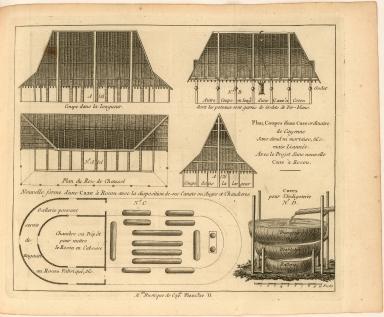 Plan, Coupes d'une Caze ordinaire de Cayenne Sans cloud ni mortaise, &c. mais Liannée Avec le Projet d'une nouvelle Caze à Rocou.