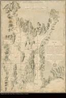 Plan de la baie de Narragansett dans la Nouvelle Angleterre avec toutes les îles qu'elle renferme parmi lesquelles se trouvent Rhode-Island et île de Connonicut Levé par Charles Blaskowits et publié à Londres en 1777. Dressé au Dépôt Général des Cartes, Plans et Journaux de la Marine pour le service des vaisseaux du roi ... par ordre de M. de Sartine ... 1780