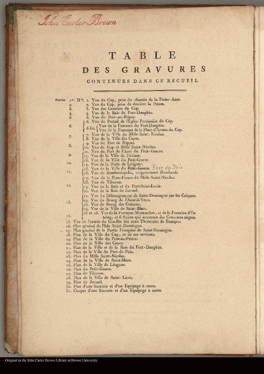 Table des graveurs contenues dans ce recueil